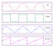 220px-Waveforms_svg.png